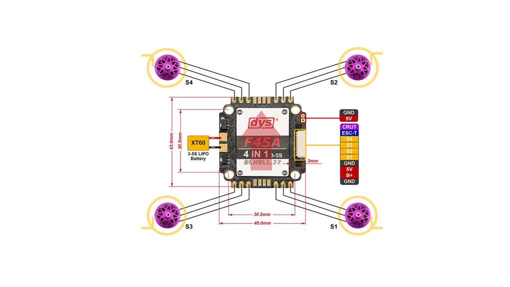Schema connessioni e PIN DYS Aria F45